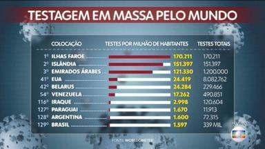 Testagem em massa é uma outra ferramenta para conter a pandemia - É importante, porque é possível isolar os contaminados, identificar e tratar os doentes. Infelizmente, o Brasil não vai nada bem, em comparação a outros países.