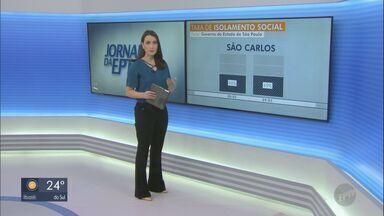 Adesão ao isolamento social aumenta em seis cidades da região - Araraquara, Araras, Matão, Pirassununga, Rio Claro e São Carlos registraram crescimento do índice.