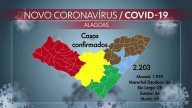 Mapa mostra casos de Covid-19 por regiões - Região metropolitana registra maior índice da doença.