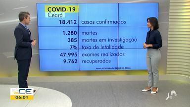 Veja os destaques do Bom Dia Ceará desta quarta-feira (13) - Saiba mais em g1.com.br/ce
