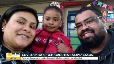 Estado ultrapassou 4 mil mortes por Covid-19 - Já são 51.097 casos confirmados em São Paulo.