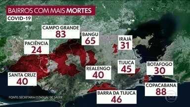 Rio tem novo recorde de mortes por coronavírus - Estado tem 197 óbitos nas últimas 24 horas