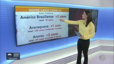 Cidades da região de São Carlos têm mais de 580 casos confirmados de Covid-19 - Confira quais municípios tiveram novos registros da doença.