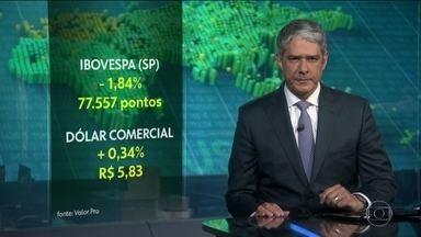 Bolsa de Valores de São Paulo cai 1,84% com aumento da tensão política - Pregão do mercado financeiro nacional refletiu negativamente a saída do ministro da saúde, Nelson Teich.