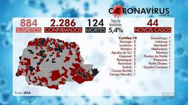 Paraná tem 2286 casos confirmados do novo coronavírus - São 124 mortes pela Covid-19 no estado.