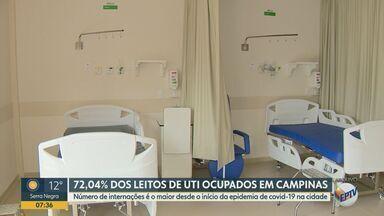 Coronavírus: Campinas chega a 72% dos leitos de UTI ocupados; no SUS índice é de 81,3% - Só na rede privada, a ocupação nos leitos de Unidade de Terapia Intensiva é de 70,4% até este domingo (17). Índice inclui pacientes com Covid-19 e outros problemas de saúde.