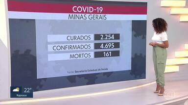 Minas tem 4.695 pacientes casos confirmados de Covid-19 - Número de mortes chega a 161 em todo o estado.