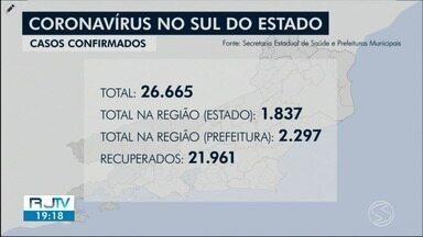 RJ2 atualiza casos confirmados de coronavírus no Sul do Rio de Janeiro - Há 2.297 infectados e 105 mortes por conta da doença.