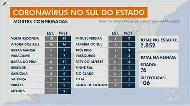 RJ1 atualiza casos de coronavírus no Sul do Rio - Um bebê morreu por Covid-19 em Volta Redonda; Paraty e Vassouras registraram mais mortes.