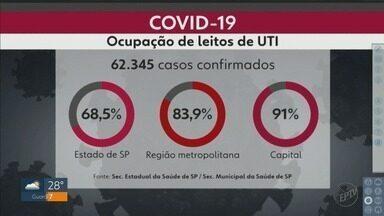 Nas UTIs da capital de São Paulo, ocupação está próxima à lotação máxima - Comitê de Saúde fala em fechar a cidade e da chance de lockdown.