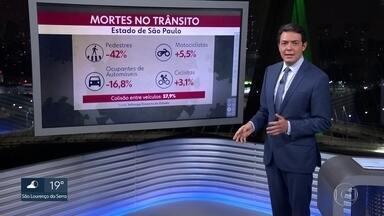 Número de mortes no trânsito é em Abril é o menor desde 2015 - Mas houve aumento nas mortes de motociclistas e ciclistas