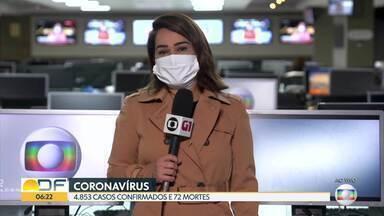 DF tem 72 mortes por covid-19 - São 4.853 casos confirmados da doença, segundo a Secretaria de Saúde.