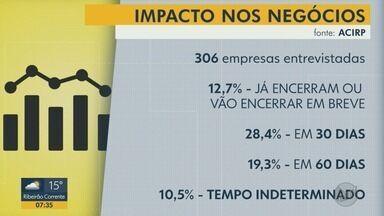 Segundo Acirp, 60% das empresas podem fechar em 2 meses em Ribeirão Preto, SP - Crise é resultado da pandemia do novo coronavírus e dos decretos do fechamento dos serviços não essenciais para evitar o contágio da doença.
