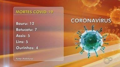 Confira os casos de coronavírus na região de Bauru e Marília - Prefeituras divulgam diariamente casos positivos e mortes por Covid-19.