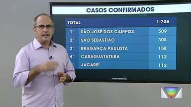 Casos de coronavírus confirmados na região em 20 de maio - Levantamento é feito com base em dados das prefeituras.