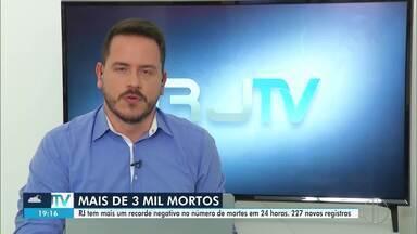 Estado do Rio tem novo recorde no número de mortes por Covid-19 e chega a 3.079 óbitos - Foram 227 novos registros de óbito em apenas um dia.