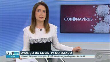 Coronavírus: mortes no estado de SP passam de 5,3 mil e doença avança no interior - Entre os dias 1º e 30 de abril, número de pacientes diagnosticados com Covid-19 na capital aumentou 770%; no interior e no litoral, aumento foi de 3.302% no mesmo período.