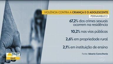 Pesquisa diz que 67,2% dos crimes sexuais contra crianças e adolescentes acontece em casa - Estudo é da Ideario Consultoria e foi divulgado no dia 18 de maio.