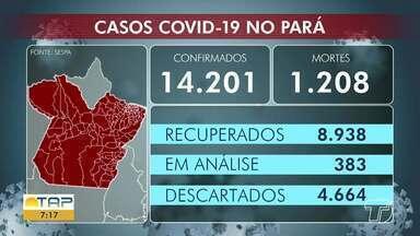 Covid-19: Confira casos da doença no Pará - Números de confirmados chega a 14.201.