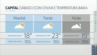 Sol e calor de tarde predominam na Grande São Paulo até sexta-feira - Sábado chove e domingo esfria mais. Veja a previsão para todas as regiões paulistas.