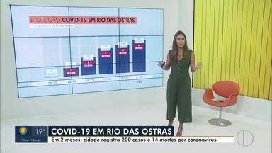 RJ1 mostra a evolução dos casos de Covid-19 em Rio das Ostras, no RJ - Até a tarde desta quinta-feira (21), a cidade registra 205 casos e 14 mortes da doença.