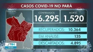 Acompanhe os números de casos positivos de Covid-19 no PA e em Santarém - Em todo o estado, são mais de 16 mil casos e 1.520 mortes.