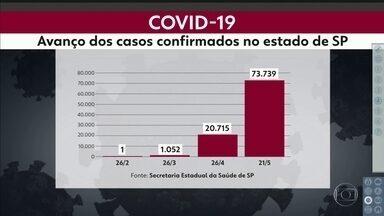 Casos e mortes por Covid-19 avançam com velocidade no estado - Número de casos quase quadruplicou em um mês.