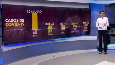 Brasil é o segundo país do mundo com mais casos confirmados da Covid-19 - Nesta sexta-feira (22) morreram 1.001 pessoas por Covid-19 no Brasil. Ao todo, a doença já fez 21.048 vítimas.
