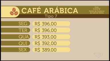Veja como se comportou o mercado do café durante a semana - Acompanhe a evolução dos preços.