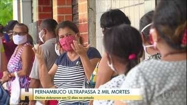 Pernambuco dobra número de mortes por Covid-19 em 12 dias - Estado registra 2.144 mortes e quase 27 mil casos.