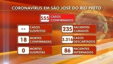 Confira a atualização de casos de coronavírus no noroeste paulista em 25 de maio - Confira a atualização de casos de coronavírus no noroeste paulista em 25 de maio.
