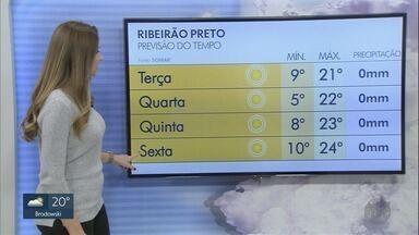 Veja a previsão do tempo para Ribeirão Preto e região nesta segunda-feira - Frente fria fez temperaturas despencarem.