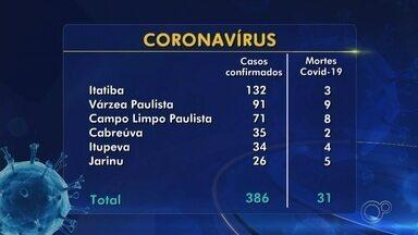 Veja os números do coronavírus na região de Jundiaí nesta segunda-feira - Veja os números do coronavírus na região de Jundiaí (SP) nesta segunda-feira (25).