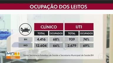 Veja como está a ocupação de leitos em hospitais de Minas Gerais - Análise dos dados ajuda as autoridades de saúde no planejamento do combate à COVID-19.
