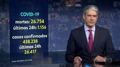 Brasil registra 1.156 mortes por Covid-19 em 24h e já tem 26.754 vítimas - Ministério da Saúde confirmou 438.238 casos da doença no país. Foram 26.417 somente de ontem(27) para hoje(28).