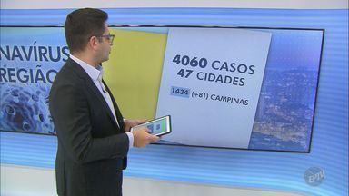 Região de Campinas tem 4.060 casos confirmados de coronavírus - O número de mortes chegou a 193 em 29 cidades atingidas pela Covid-19.