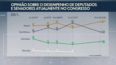 Pesquisa do Datafolha mostra aumento na aprovação do STF e do Congresso Nacional - undefined