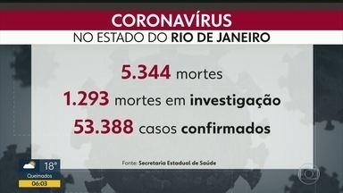 Números de hoje da Covid-19 no estado do Rio - Arte com o número de casos , mortes por investigação e casos confirmados da Covid-19 no estado do Rio