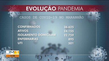 Maranhão tem 997 óbitos por Covid-19 e mais de 36 mil casos confirmados - Informações da Secretaria de Estado da Saúde (SES) foram divulgadas na noite desta segunda-feira (1º) e mostram também que estado tem mais de 11 mil curados.