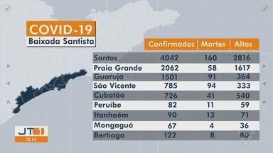 Baixada Santista registra mais de 9 mil casos de Covid-19 - Cidades somam novos casos da doença. Santos tem mais de 4 mil casos.