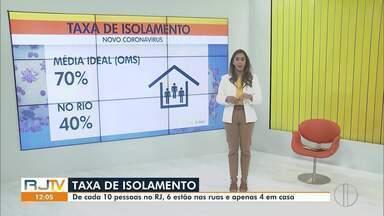 Moradores do Estado do Rio não estão colaborado com as medidas de isolamento social - De acordo com Governo do Estado, a cada 10 pessoas na cidade, 6 estão nas ruas.