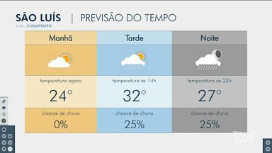 Veja as variações das temperaturas no Maranhão - Confira a previsão do tempo para esta quinta-feira (4) em São Luís e também no interior do estado.