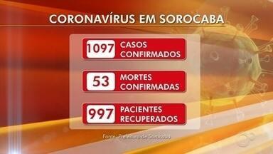 Novos casos de coronavírus são confirmados em Sorocaba, Jundiaí e Itapetininga - Em Jundiaí (SP), mais duas mortes por Covid-19 foram confirmadas. A cidade teve 148 novos casos da doença em 24 horas. Já em Sorocaba (SP) foram registradas mais três mortes e 14 casos confirmados e, em Itapetininga (SP), mais uma pessoa morreu em decorrência do coronavírus.