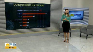 Paraíba tem 16.018 casos confirmados e 414 mortes por coronavírus - São 1.159 casos e 35 mortes confirmados nesta quarta-feira (3).