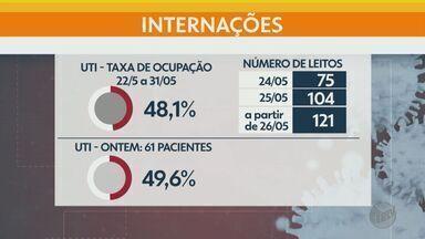 Ribeirão Preto, SP, entra no quarto dia de isolamento parcial contra a Covid-19 - Cidade continua com alta nos números de casos, mortes e internações.