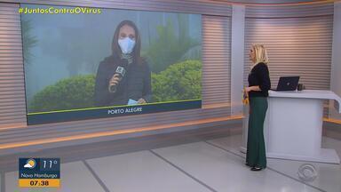 Prefeitura de Porto Alegre acompanha nove surtos de coronavírus - Mais de 260 pessoas estão envolvidas, sendo 197 profissionais da saúde. Locais observados incluem hospitais, clínicas e órgãos públicos.