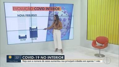 RJ1 mostra a evolução dos casos de Covid-19 no interior do Rio - Balanço compara os números da doença do dia 13 de abril com os dados desta quarta-feira (13).