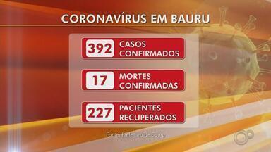 Veja os números do coronavírus na região do centro-oeste paulista - Prefeituras da região centro-oeste paulista divulgam diariamente casos de Covid-19.