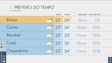 Veja as variações das temperaturas no Maranhão - Confira a previsão do tempo para esta terça-feira (9) em São Luís e também no interior do estado.