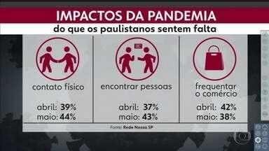 Pesquisa mostra do que os paulistanos mais sentem falta durante quarentena - Na lista do que faz falta, estão coisas como contato físico e encontrar pessoas.